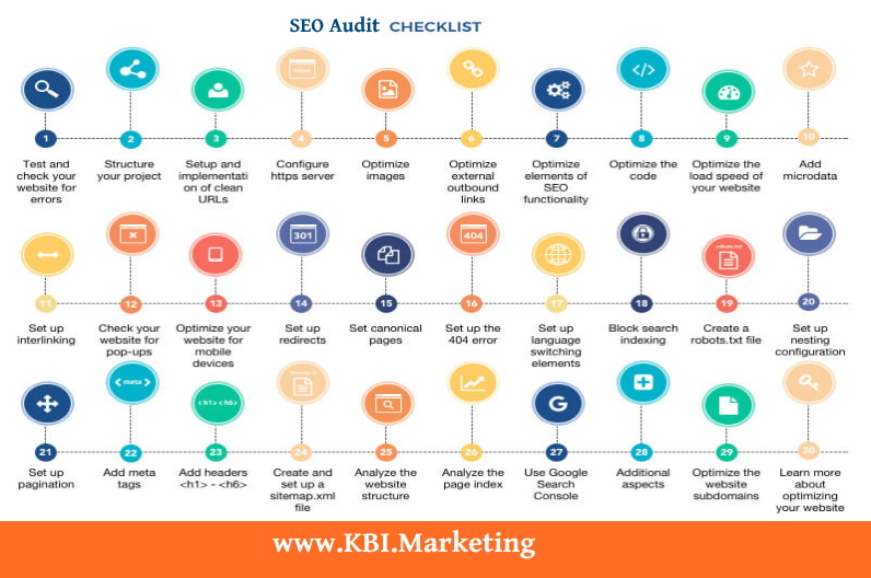 The Best SEO Audit Checklist to Boost Search Visibility and Rankings